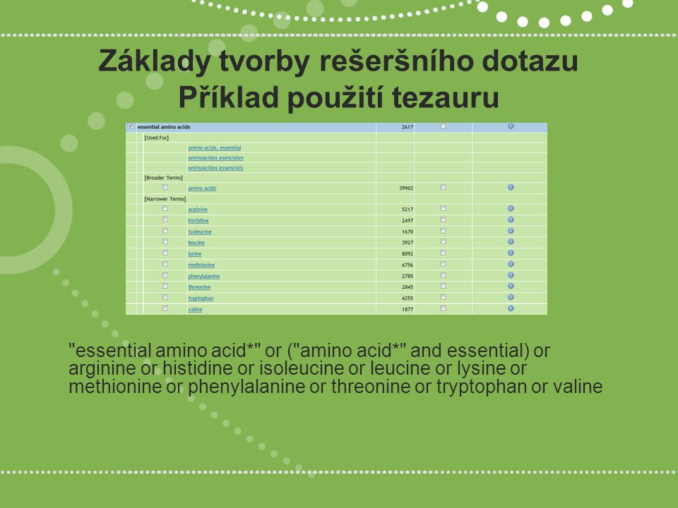 Základy tvorby rešeršního dotazu Příklad použití tezauru essential amino acid* or ( amino acid* and essential) or arginine or histidine or isoleucine or leucine or lysine or methionine or phenylalanine or threonine or tryptophan or valine