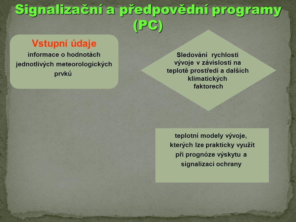 Na jakých principech jsou modely založeny.