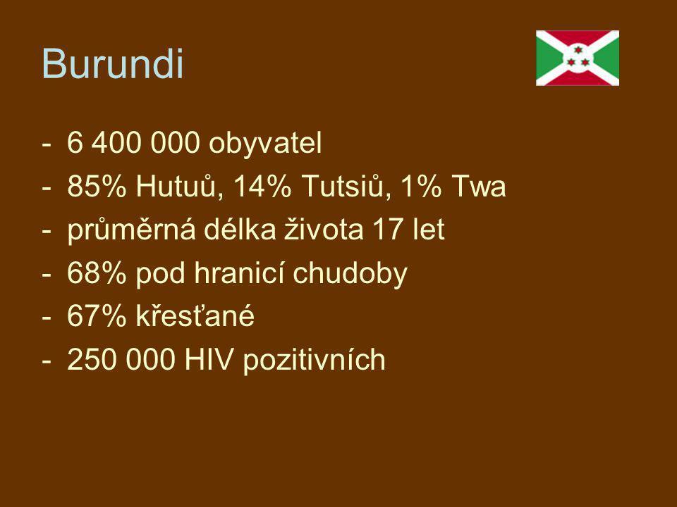Burundi -6 400 000 obyvatel -85% Hutuů, 14% Tutsiů, 1% Twa -průměrná délka života 17 let -68% pod hranicí chudoby -67% křesťané -250 000 HIV pozitivní