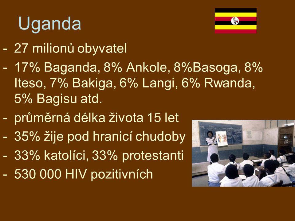 Uganda -27 milionů obyvatel -17% Baganda, 8% Ankole, 8%Basoga, 8% Iteso, 7% Bakiga, 6% Langi, 6% Rwanda, 5% Bagisu atd. -průměrná délka života 15 let