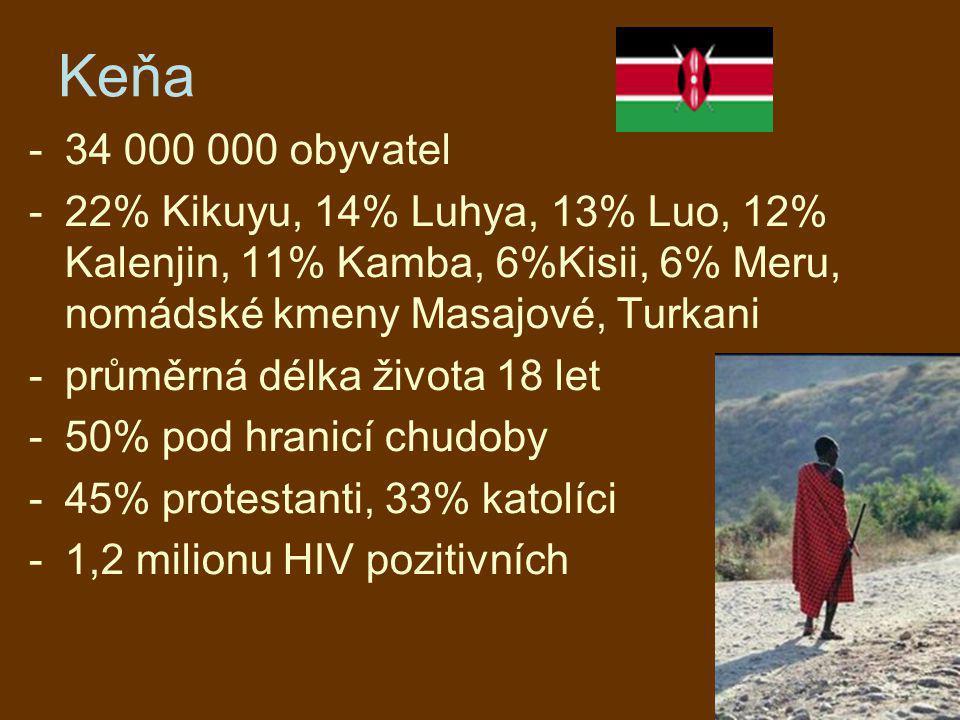 Keňa -34 000 000 obyvatel -22% Kikuyu, 14% Luhya, 13% Luo, 12% Kalenjin, 11% Kamba, 6%Kisii, 6% Meru, nomádské kmeny Masajové, Turkani -průměrná délka
