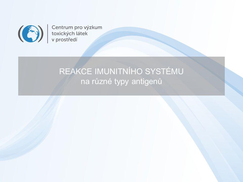 REAKCE IMUNITNÍHO SYSTÉMU na různé typy antigenů