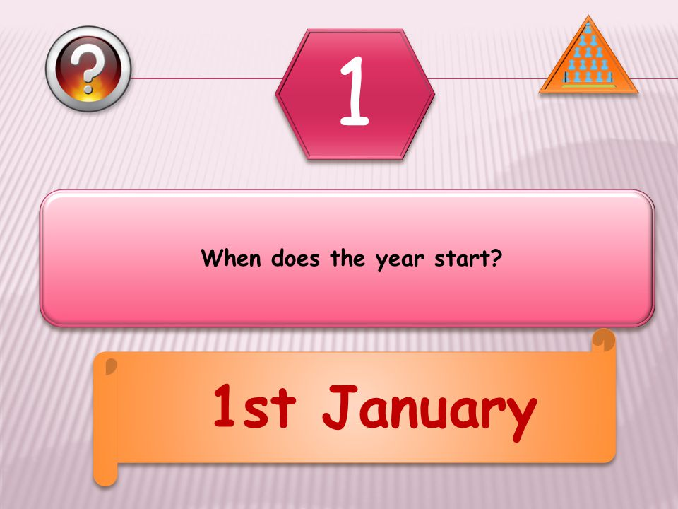 When does the year start 1st January