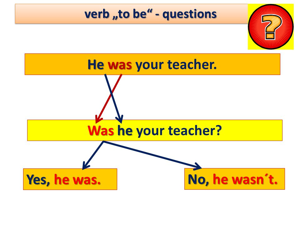 "verb ""to be - questions Hewas He was your teacher."