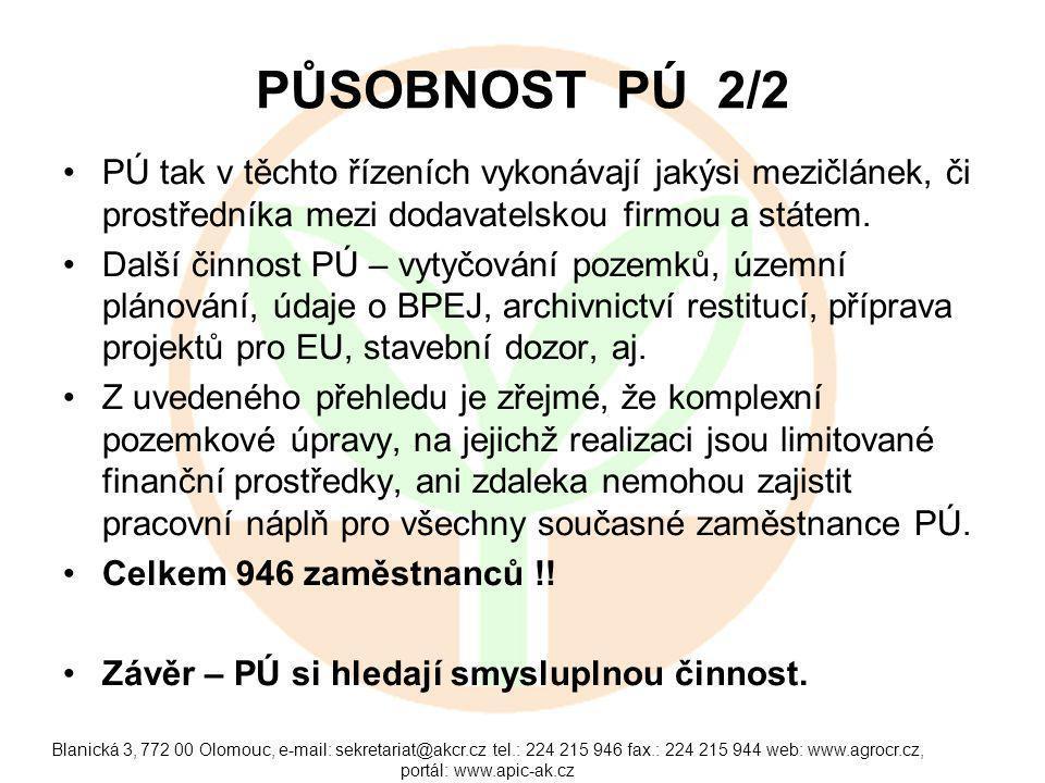 Blanická 3, 772 00 Olomouc, e-mail: sekretariat@akcr.cz tel.: 224 215 946 fax.: 224 215 944 web: www.agrocr.cz, portál: www.apic-ak.cz PŮSOBNOST PÚ 2/2 PÚ tak v těchto řízeních vykonávají jakýsi mezičlánek, či prostředníka mezi dodavatelskou firmou a státem.