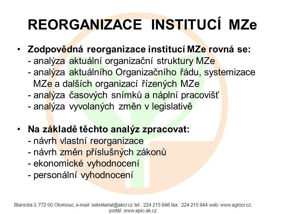 Blanická 3, 772 00 Olomouc, e-mail: sekretariat@akcr.cz tel.: 224 215 946 fax.: 224 215 944 web: www.agrocr.cz, portál: www.apic-ak.cz REORGANIZACE IN