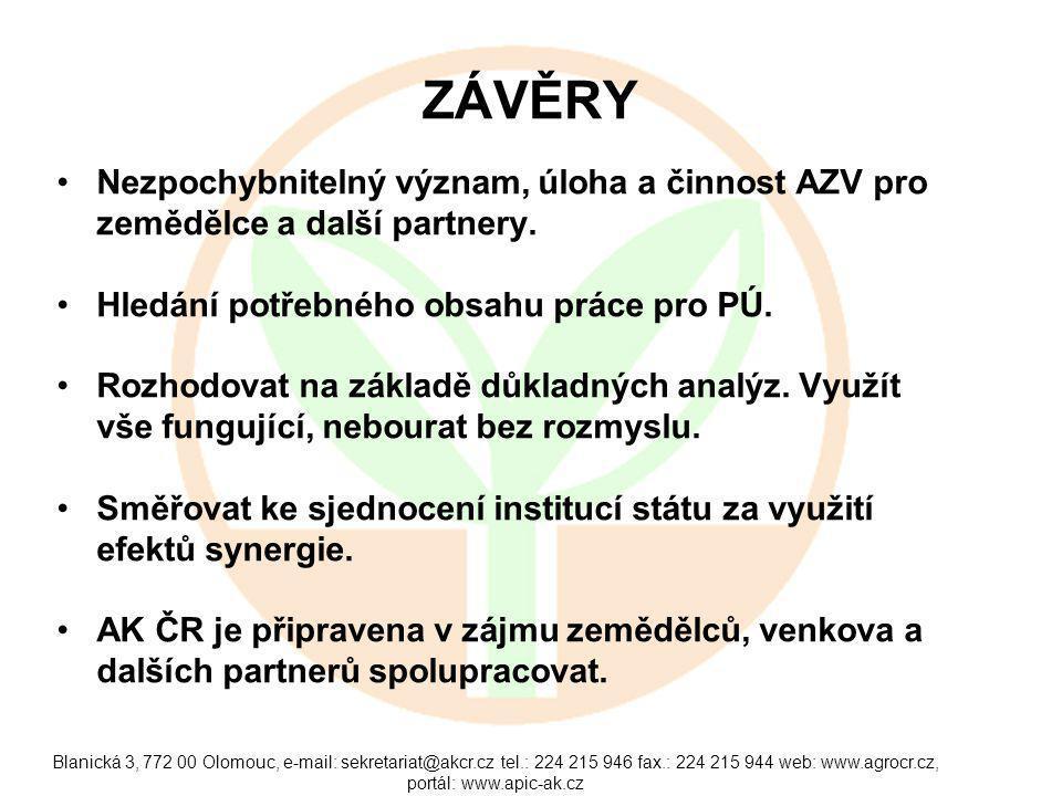 Blanická 3, 772 00 Olomouc, e-mail: sekretariat@akcr.cz tel.: 224 215 946 fax.: 224 215 944 web: www.agrocr.cz, portál: www.apic-ak.cz ZÁVĚRY Nezpochybnitelný význam, úloha a činnost AZV pro zemědělce a další partnery.