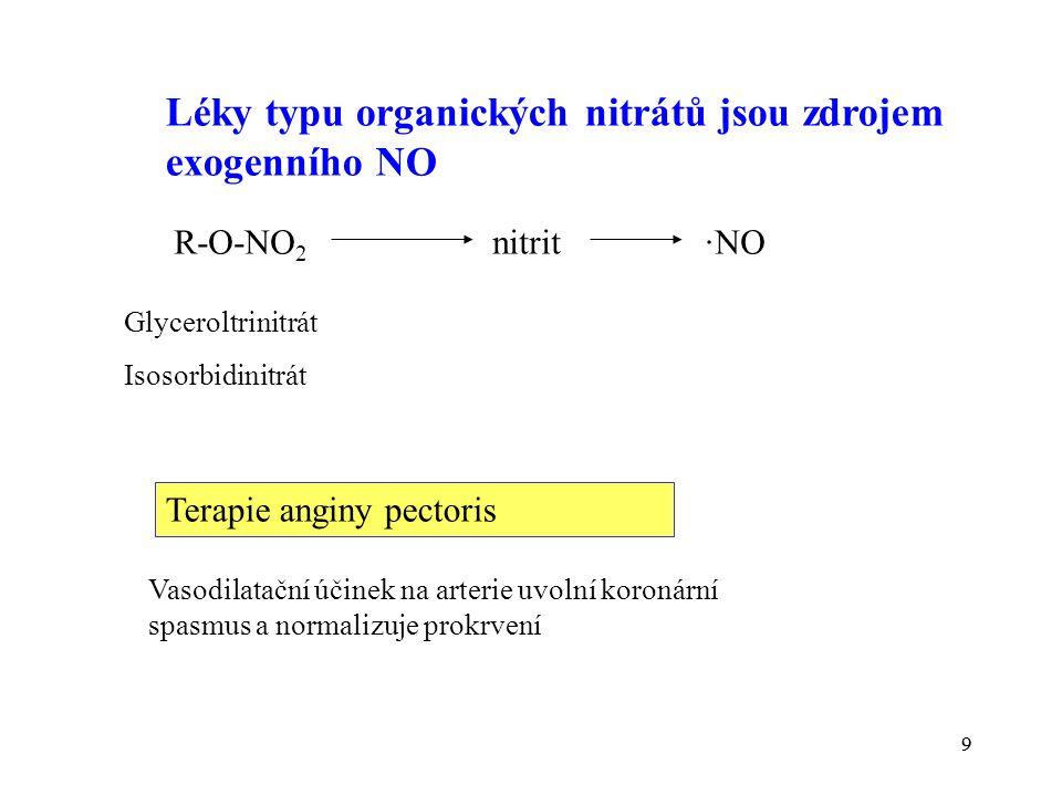 99 R-O-NO 2 nitrit·NO Léky typu organických nitrátů jsou zdrojem exogenního NO Glyceroltrinitrát Isosorbidinitrát Terapie anginy pectoris Vasodilatačn