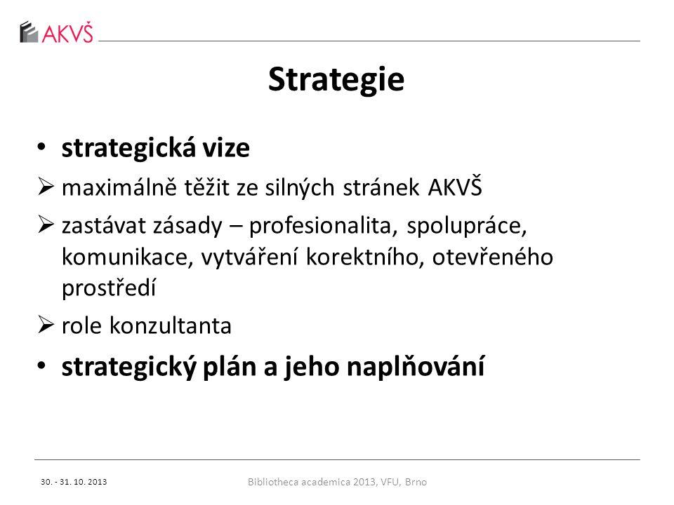 Strategie strategická vize  maximálně těžit ze silných stránek AKVŠ  zastávat zásady – profesionalita, spolupráce, komunikace, vytváření korektního, otevřeného prostředí  role konzultanta strategický plán a jeho naplňování 30.