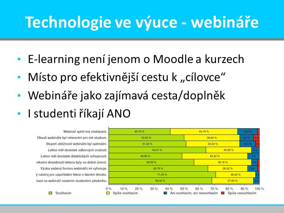 """Technologie ve výuce - webináře E-learning není jenom o Moodle a kurzech Místo pro efektivnější cestu k """"cílovce Webináře jako zajímavá cesta/doplněk I studenti říkají ANO"""