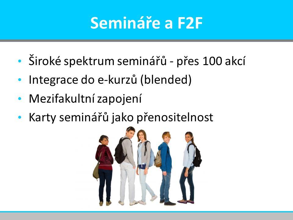 Semináře a F2F Široké spektrum seminářů - přes 100 akcí Integrace do e-kurzů (blended) Mezifakultní zapojení Karty seminářů jako přenositelnost