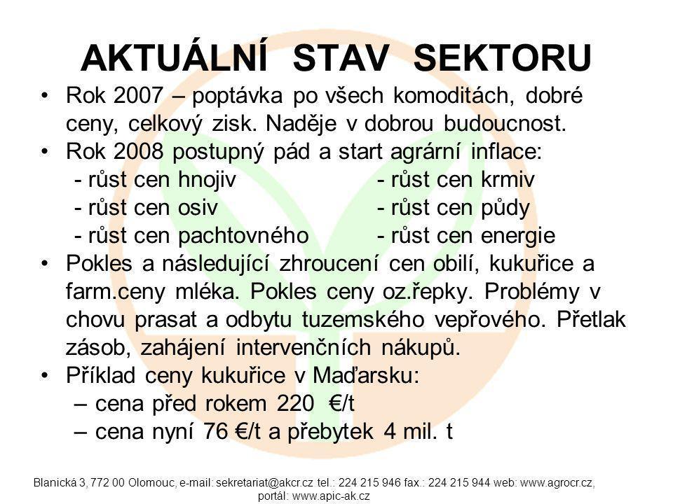 Blanická 3, 772 00 Olomouc, e-mail: sekretariat@akcr.cz tel.: 224 215 946 fax.: 224 215 944 web: www.agrocr.cz, portál: www.apic-ak.cz AKTUÁLNÍ STAV SEKTORU Rok 2007 – poptávka po všech komoditách, dobré ceny, celkový zisk.