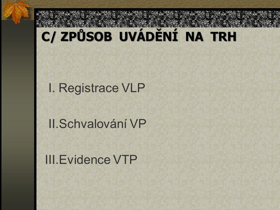 C/ ZPŮSOB UVÁDĚNÍ NA TRH I. Registrace VLP II.Schvalování VP III.Evidence VTP