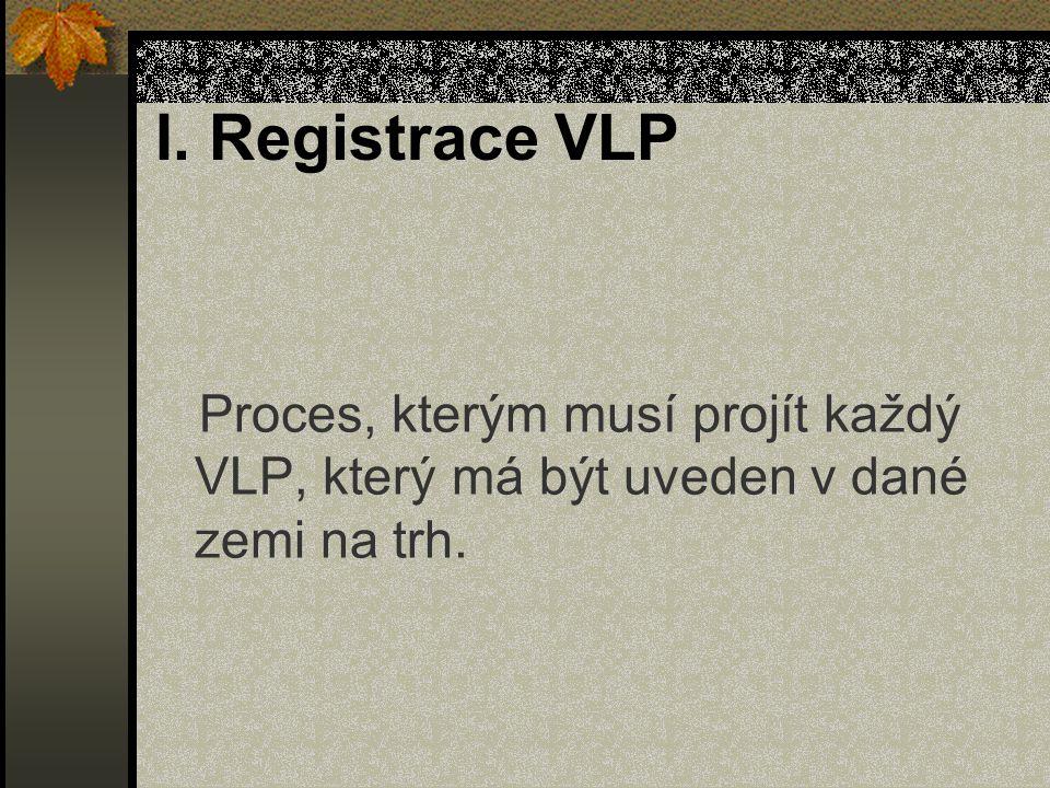 I. Registrace VLP Proces, kterým musí projít každý VLP, který má být uveden v dané zemi na trh.