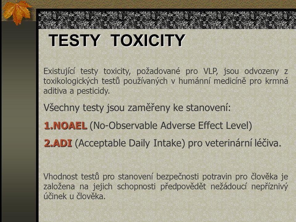 TESTY TOXICITY Existující testy toxicity, požadované pro VLP, jsou odvozeny z toxikologických testů používaných v humánní medicíně pro krmná aditiva a pesticidy.