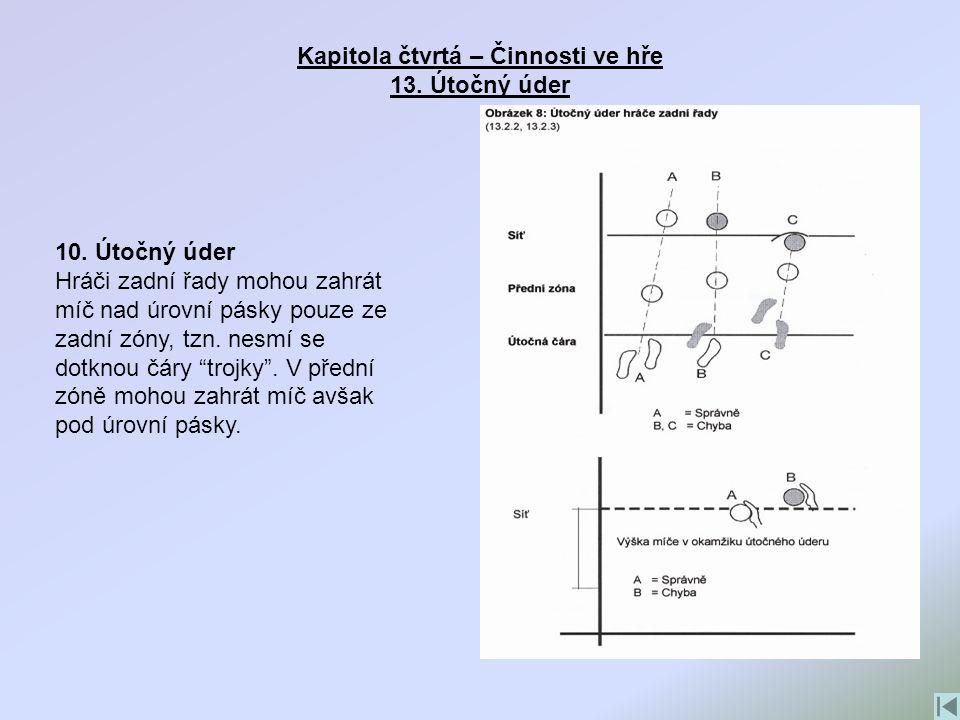 Kapitola čtvrtá – Činnosti ve hře 13. Útočný úder 10. Útočný úder Hráči zadní řady mohou zahrát míč nad úrovní pásky pouze ze zadní zóny, tzn. nesmí s