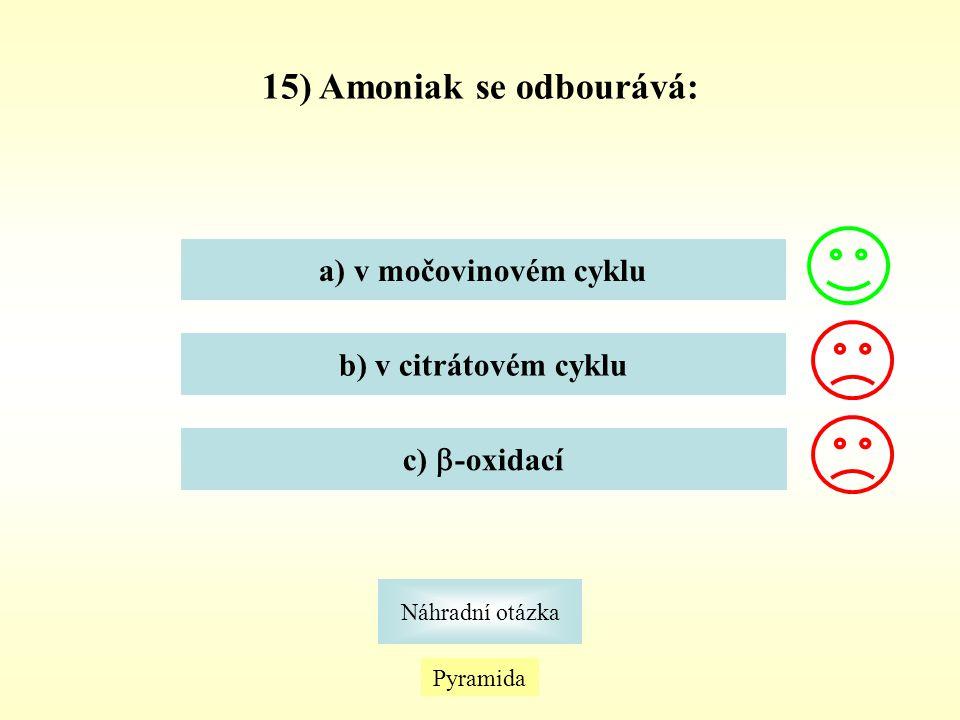 Pyramida Náhradní otázka 15) Amoniak se odbourává: a) v močovinovém cyklu b) v citrátovém cyklu c)  -oxidací