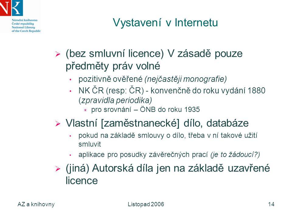 AZ a knihovnyListopad 200614 Vystavení v Internetu  (bez smluvní licence) V zásadě pouze předměty práv volné pozitivně ověřené (nejčastěji monografie