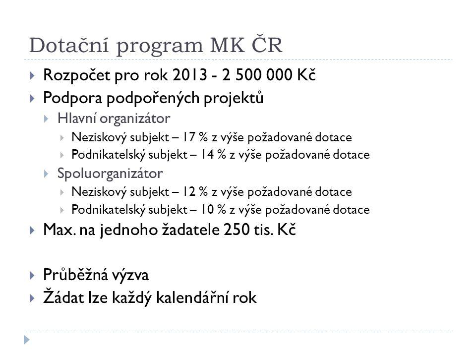 Dotační program MK ČR  Rozpočet pro rok 2013 - 2 500 000 Kč  Podpora podpořených projektů  Hlavní organizátor  Neziskový subjekt – 17 % z výše požadované dotace  Podnikatelský subjekt – 14 % z výše požadované dotace  Spoluorganizátor  Neziskový subjekt – 12 % z výše požadované dotace  Podnikatelský subjekt – 10 % z výše požadované dotace  Max.