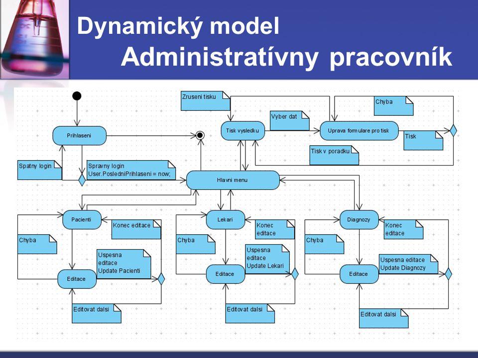 Dynamický model Administratívny pracovník