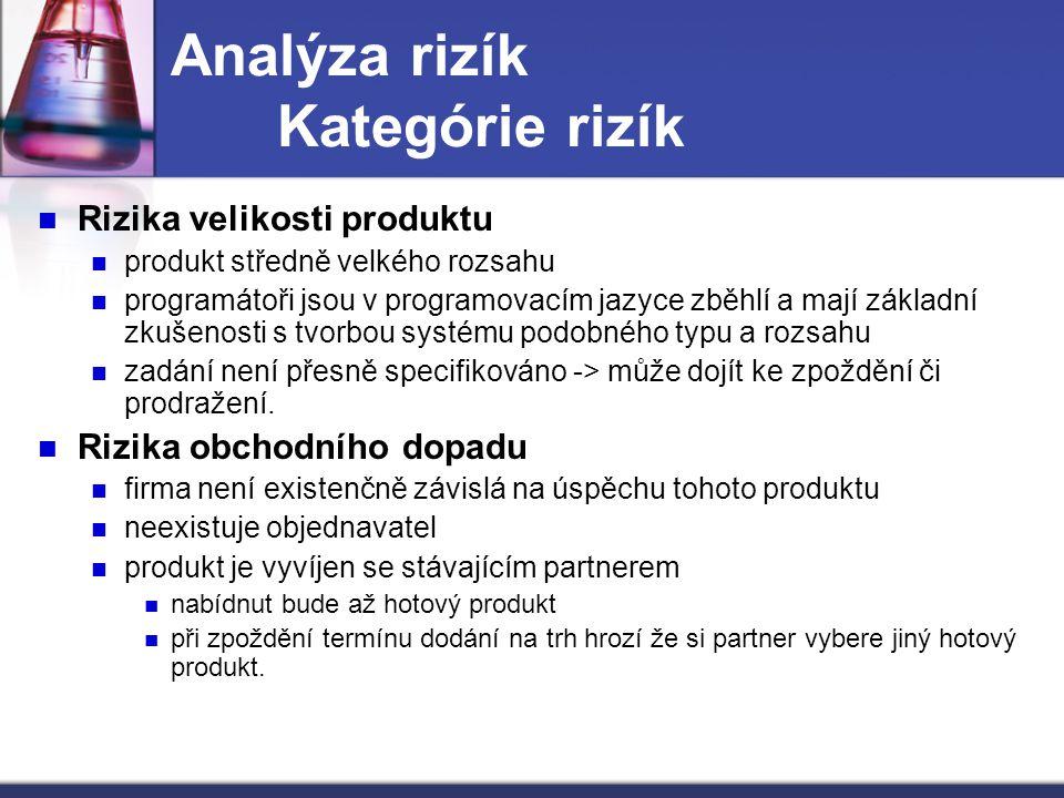 Analýza rizík Kategórie rizík Rizika velikosti produktu produkt středně velkého rozsahu programátoři jsou v programovacím jazyce zběhlí a mají základní zkušenosti s tvorbou systému podobného typu a rozsahu zadání není přesně specifikováno -> může dojít ke zpoždění či prodražení.
