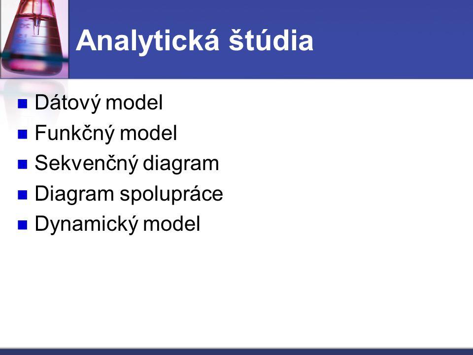 Dátový model Funkčný model Sekvenčný diagram Diagram spolupráce Dynamický model