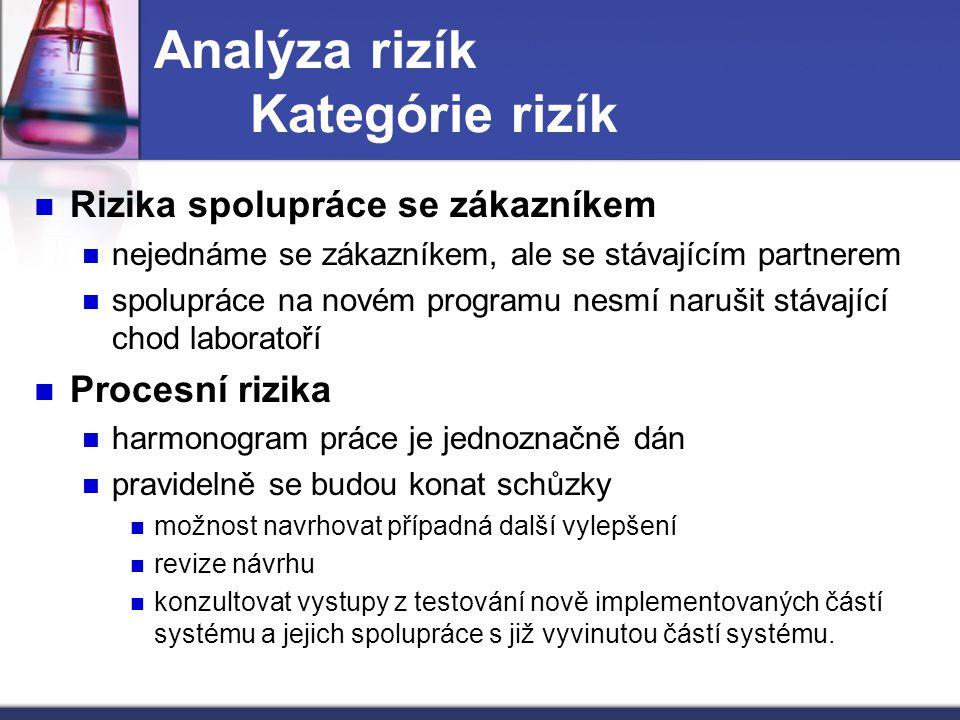 Analýza rizík Kategórie rizík Rizika spolupráce se zákazníkem nejednáme se zákazníkem, ale se stávajícím partnerem spolupráce na novém programu nesmí narušit stávající chod laboratoří Procesní rizika harmonogram práce je jednoznačně dán pravidelně se budou konat schůzky možnost navrhovat případná další vylepšení revize návrhu konzultovat vystupy z testování nově implementovaných částí systému a jejich spolupráce s již vyvinutou částí systému.