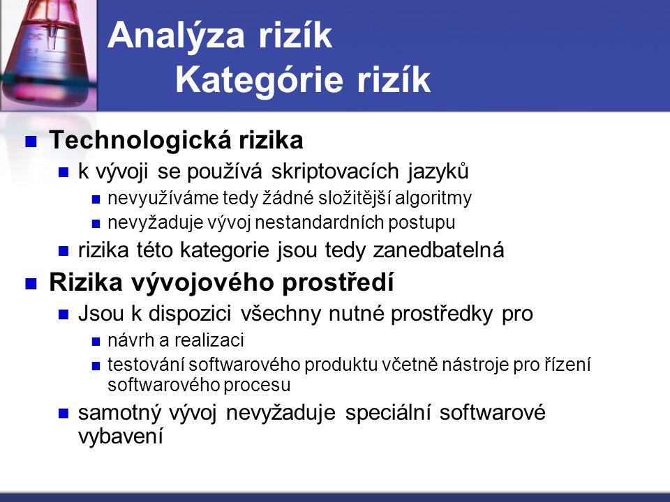Analýza rizík Kategórie rizík Technologická rizika k vývoji se používá skriptovacích jazyků nevyužíváme tedy žádné složitější algoritmy nevyžaduje vývoj nestandardních postupu rizika této kategorie jsou tedy zanedbatelná Rizika vývojového prostředí Jsou k dispozici všechny nutné prostředky pro návrh a realizaci testování softwarového produktu včetně nástroje pro řízení softwarového procesu samotný vývoj nevyžaduje speciální softwarové vybavení