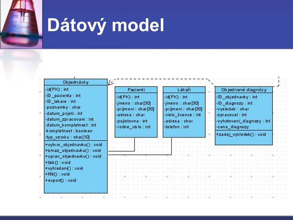 Sekvenčný diagram Správa užívateľov