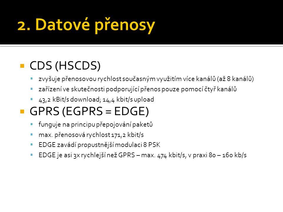  CDS (HSCDS)  zvyšuje přenosovou rychlost současným využitím více kanálů (až 8 kanálů)  zařízení ve skutečnosti podporující přenos pouze pomocí čty
