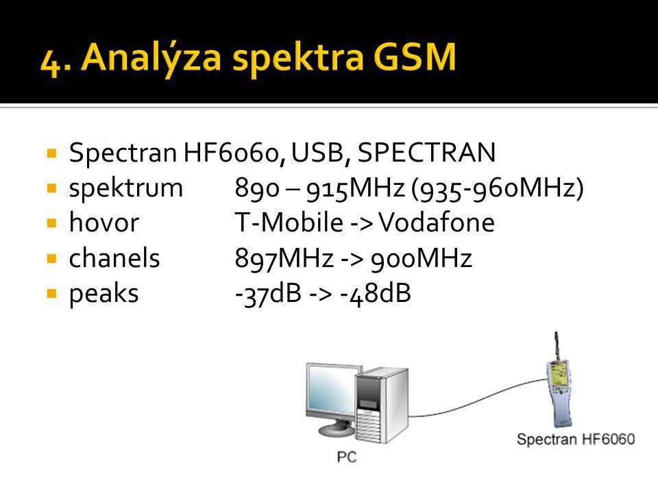  Spectran HF6060, USB, SPECTRAN  spektrum 890 – 915MHz (935-960MHz)  hovor T-Mobile -> Vodafone  chanels897MHz -> 900MHz  peaks-37dB -> -48dB