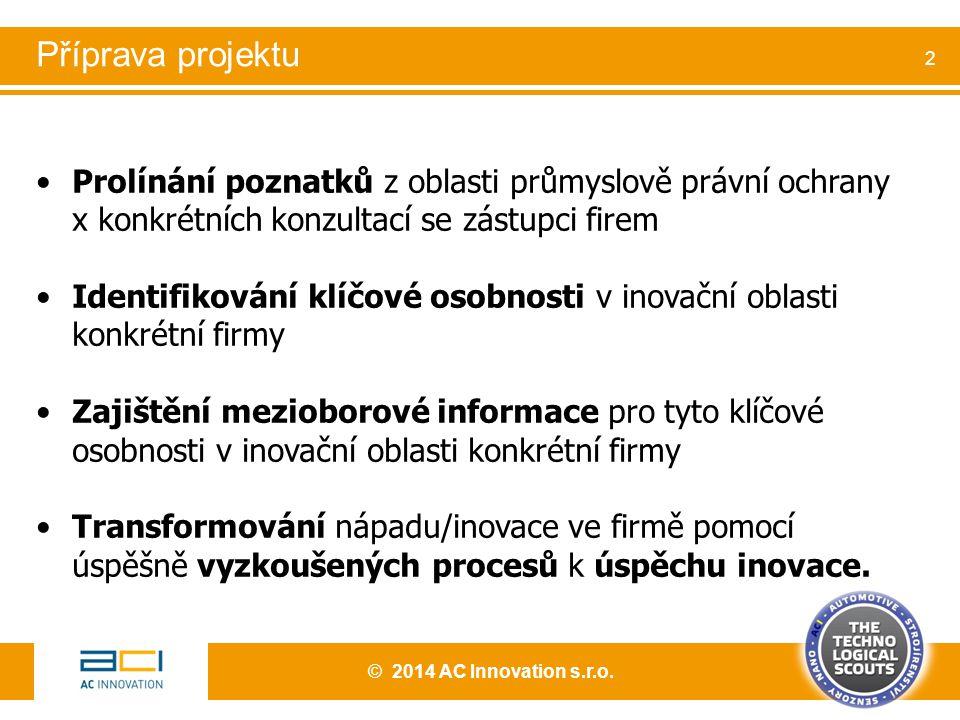 Prolínání poznatků z oblasti průmyslově právní ochrany x konkrétních konzultací se zástupci firem Identifikování klíčové osobnosti v inovační oblasti