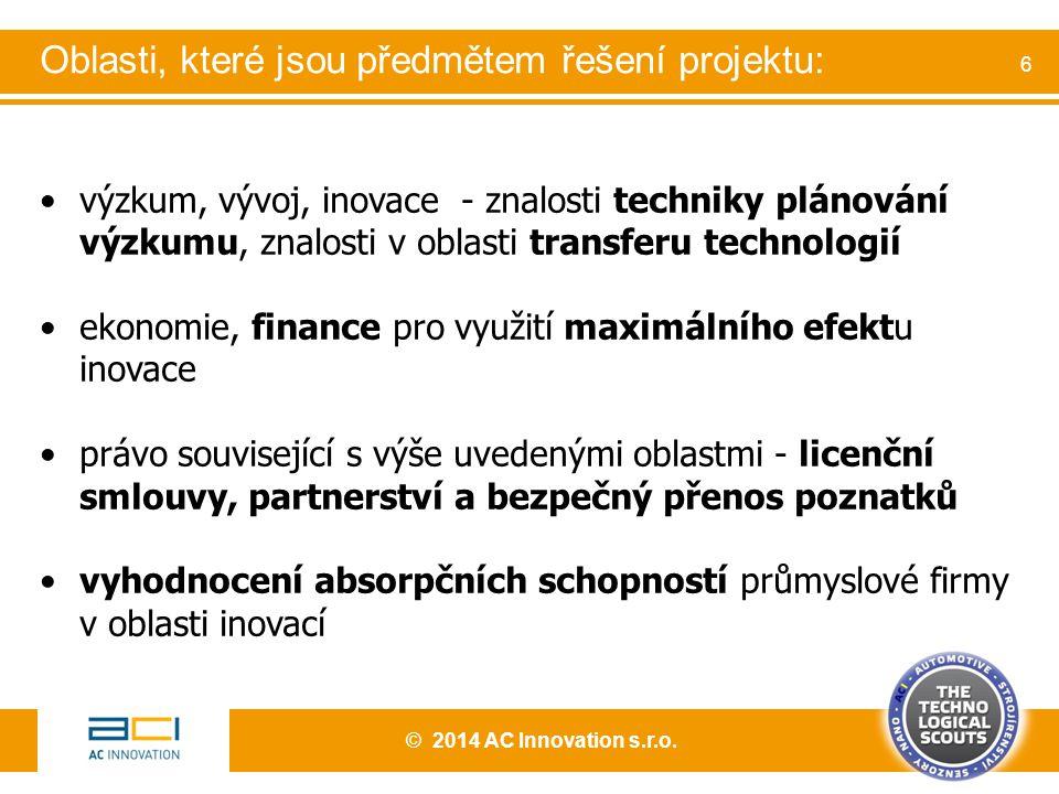 výzkum, vývoj, inovace - znalosti techniky plánování výzkumu, znalosti v oblasti transferu technologií ekonomie, finance pro využití maximálního efektu inovace právo související s výše uvedenými oblastmi - licenční smlouvy, partnerství a bezpečný přenos poznatků vyhodnocení absorpčních schopností průmyslové firmy v oblasti inovací © 2014 AC Innovation s.r.o.