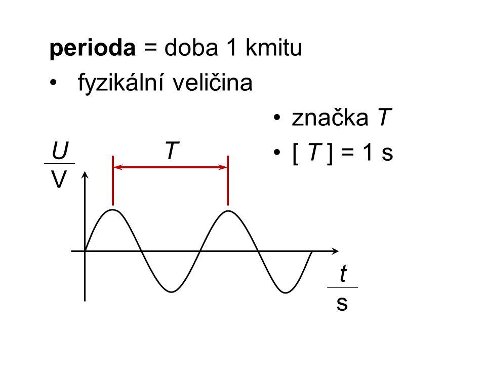 perioda = doba 1 kmitu fyzikální veličina značka T [ T ] = 1 s tsts UVUV T