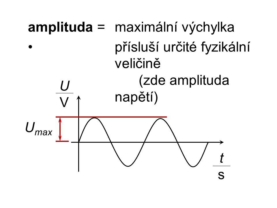 amplituda = maximální výchylka přísluší určité fyzikální veličině (zde amplituda napětí) tsts UVUV U max