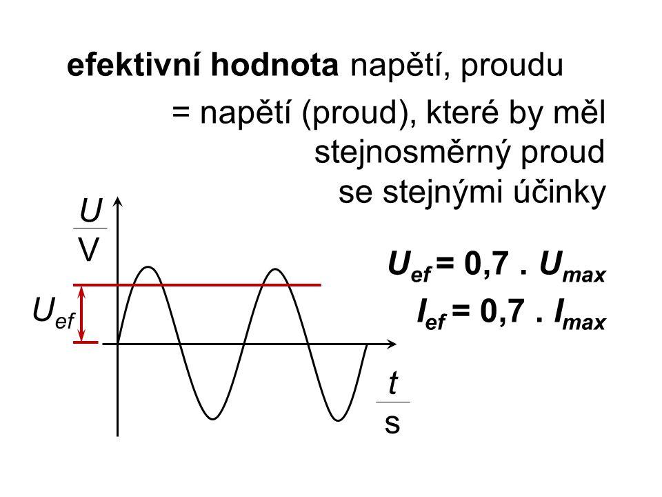 efektivní hodnota napětí, proudu = napětí (proud), které by měl stejnosměrný proud se stejnými účinky U ef = 0,7. U max I ef = 0,7. I max tsts UVUV U