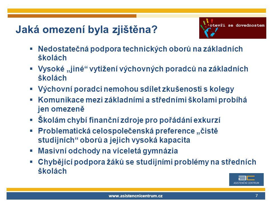 """www.asistencnicentrum.cz Jaké jsou náklady veřejných rozpočtů na """"neúspěšné žáky ."""