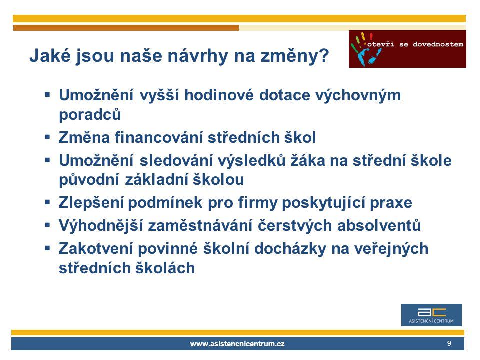 www.asistencnicentrum.cz Jaké jsou naše návrhy na změny.