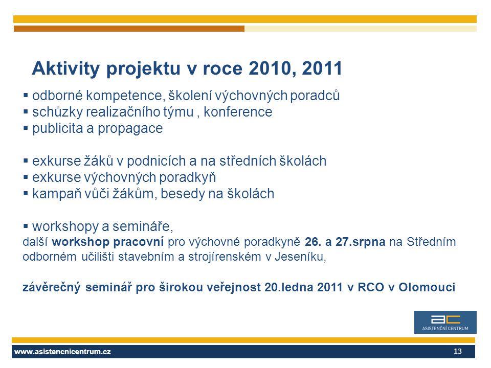 13 Aktivity projektu v roce 2010, 2011  odborné kompetence, školení výchovných poradců  schůzky realizačního týmu, konference  publicita a propagac
