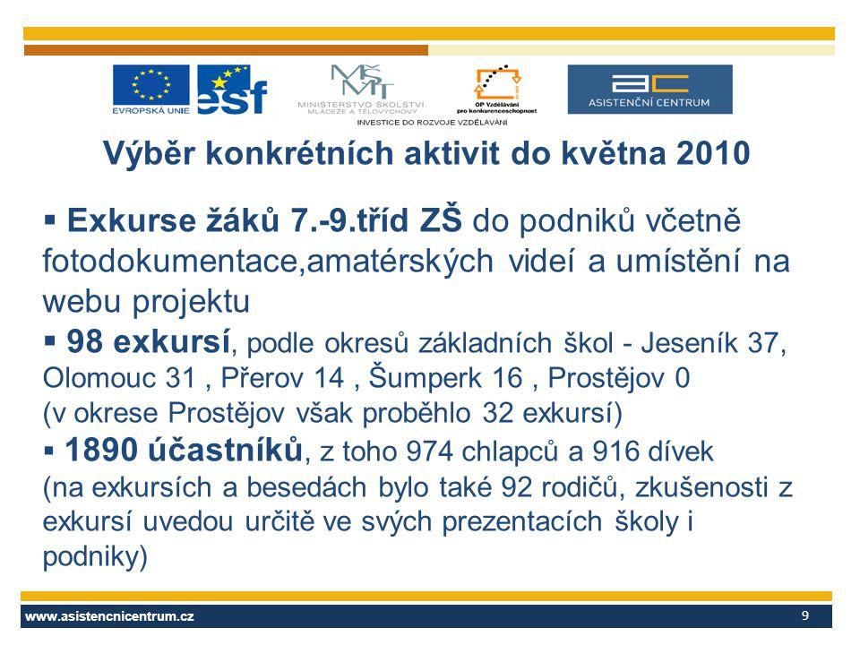 www.asistencnicentrum.cz 9 Výběr konkrétních aktivit do května 2010  Exkurse žáků 7.-9.tříd ZŠ do podniků včetně fotodokumentace,amatérských videí a