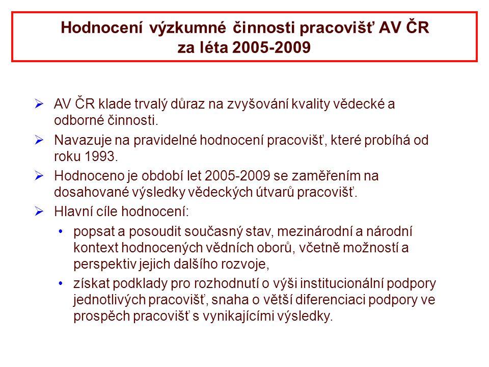 Hodnocení výzkumné činnosti pracovišť AV ČR za léta 2005-2009 Zákon o podpoře výzkumu, exp.