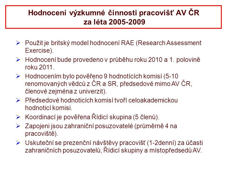 Hodnocení výzkumné činnosti pracovišť AV ČR za léta 2005-2009   Použit je britský model hodnocení RAE (Research Assessment Exercise).   Hodnocení