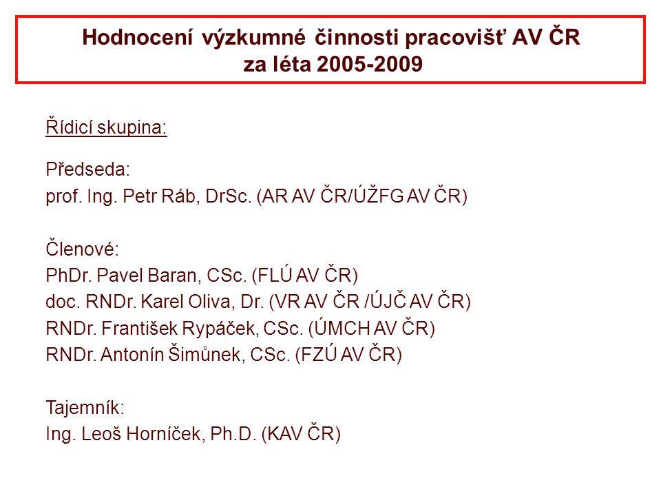 Hodnocení výzkumné činnosti pracovišť AV ČR za léta 2005-2009 AR schválila následující dokumenty:   Návrh průběhu hodnocení výzkumné činnosti pracovišť AV ČR v letech 2010-2011 (2.2.2010).