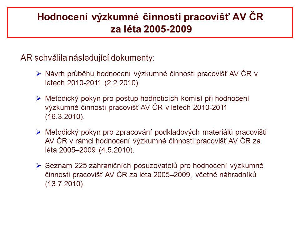 Hodnocení výzkumné činnosti pracovišť AV ČR za léta 2005-2009 AR schválila následující dokumenty:   Návrh průběhu hodnocení výzkumné činnosti pracov