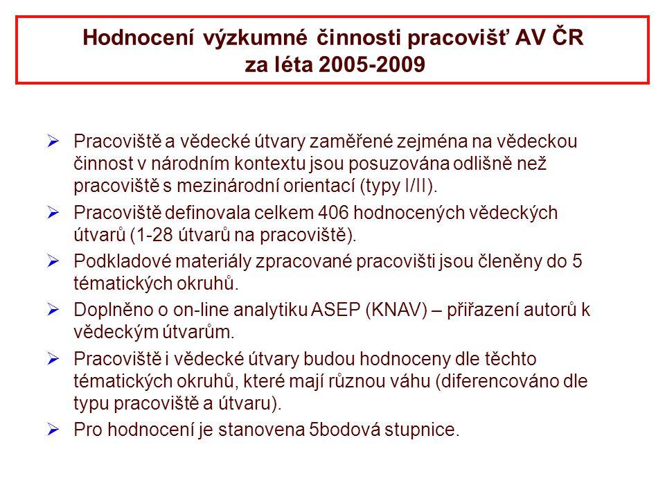 Hodnocení výzkumné činnosti pracovišť AV ČR za léta 2005-2009   Pracoviště a vědecké útvary zaměřené zejména na vědeckou činnost v národním kontextu