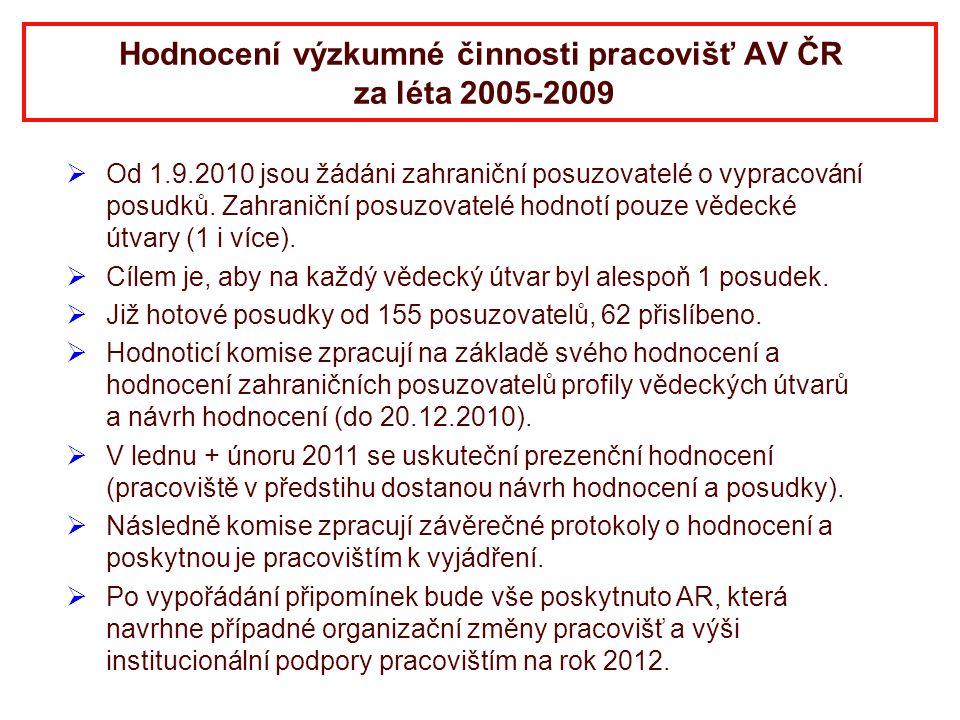 Hodnocení výzkumné činnosti pracovišť AV ČR za léta 2005-2009 Prezenční návštěvy na pracovištích:   snaha, aby se zúčastnilo maximum zahraničních posuzovatelů,   cestovní a pobytové výdaje bude centrálně hradit AV,   Řídicí skupina připravuje jednotný scénář návštěv, který bude po projednání poskytnut pracovištím,   termín návštěvy bude navržen komisí a projednán s pracovištěm,   komunikaci se zahraničními posuzovateli zajišťují tajemníci hodnoticích komisí,   pracovišti budou sděleny podrobnosti o příjezdu posuzovatelů, pracoviště se o ně po celou dobu postará (transport mezi příjezdovým terminálem, ubytovacím zařízením, pracovištěm),   snaha o max.
