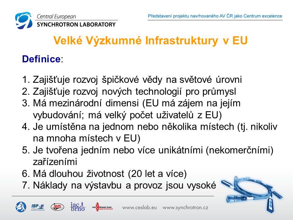 Velké Výzkumné Infrastruktury v EU Definice: 1.Zajišťuje rozvoj špičkové vědy na světové úrovni 2.Zajišťuje rozvoj nových technologií pro průmysl 3.Má mezinárodní dimensi (EU má zájem na jejím vybudování; má velký počet uživatelů z EU) 4.Je umístěna na jednom nebo několika místech (tj.