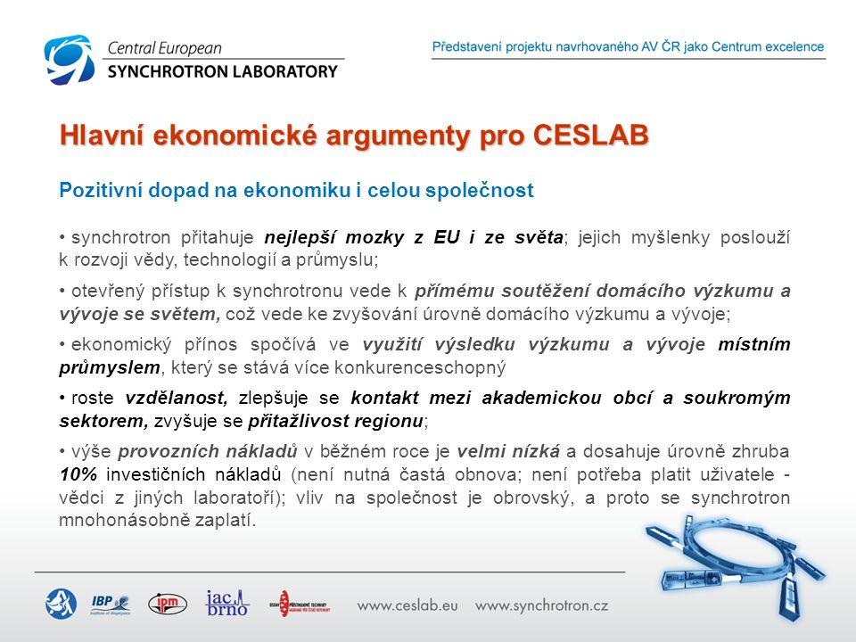 synchrotron přitahuje nejlepší mozky z EU i ze světa; jejich myšlenky poslouží k rozvoji vědy, technologií a průmyslu; otevřený přístup k synchrotronu