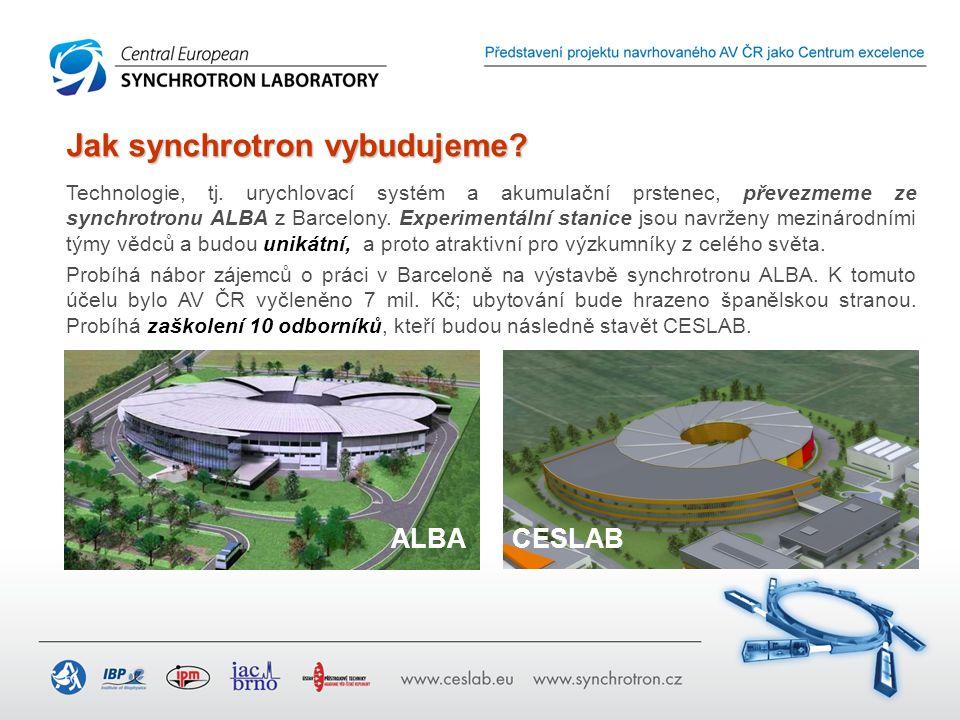 ALBACESLAB Technologie, tj. urychlovací systém a akumulační prstenec, převezmeme ze synchrotronu ALBA z Barcelony. Experimentální stanice jsou navržen