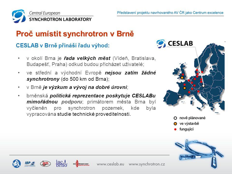 v okolí Brna je řada velkých měst (Vídeň, Bratislava, Budapešť, Praha) odkud budou přicházet uživatelé; ve střední a východní Evropě nejsou zatím žádn